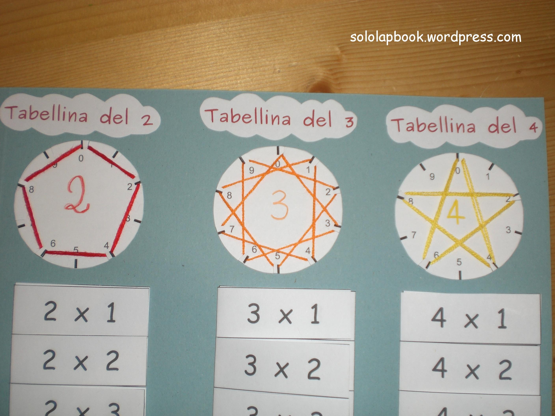 Le Tabelline Solo Lapbook
