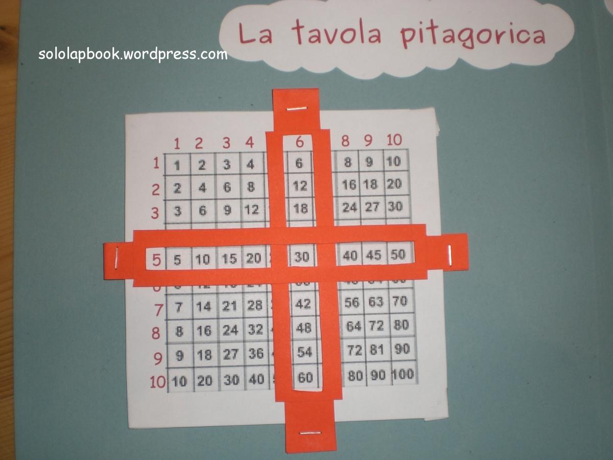 Tavola pitagorica solo lapbook - Tavola pitagorica per bambini ...