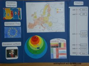 lapbook europa