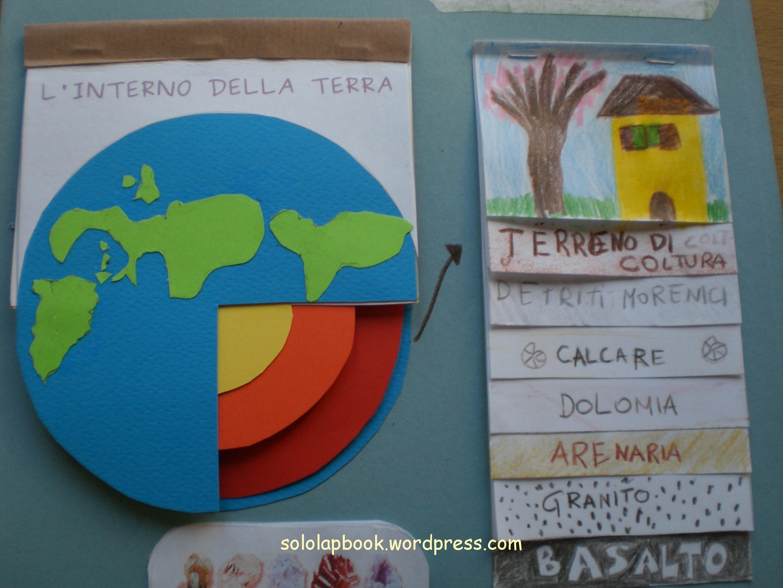 Geologia solo lapbook - Immagine da colorare della terra ...